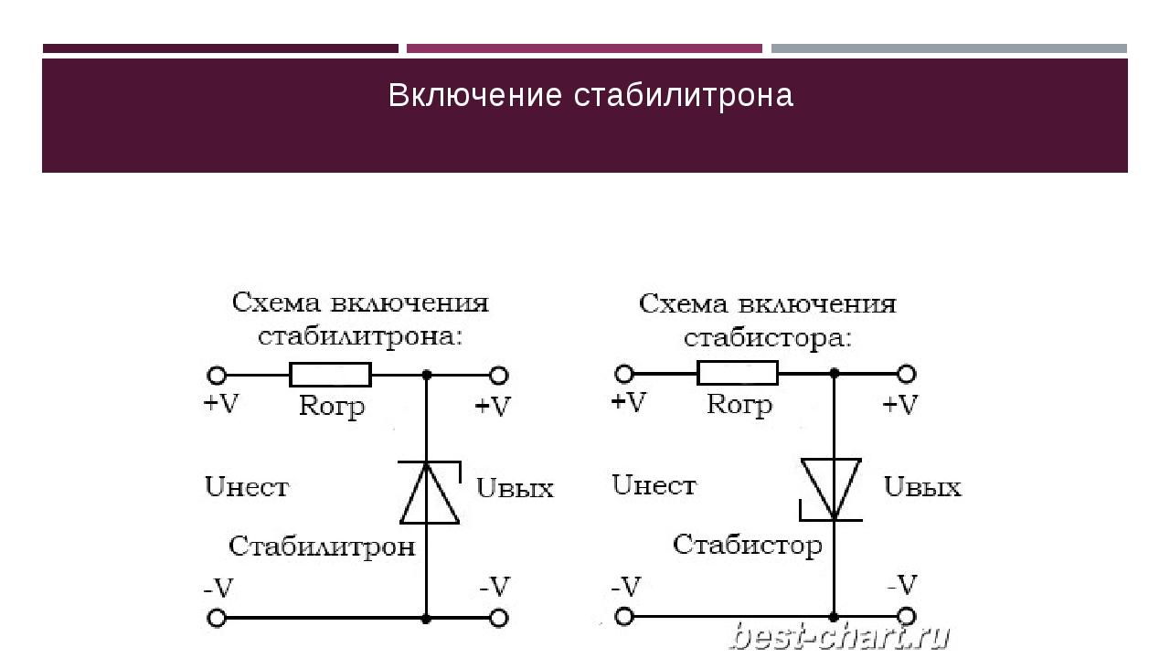 Характеристики диода шоттки sb340