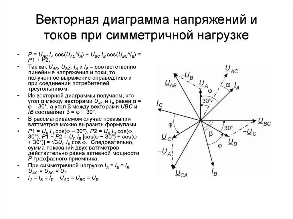 Векторная диаграмма. снятие, построение и анализ.