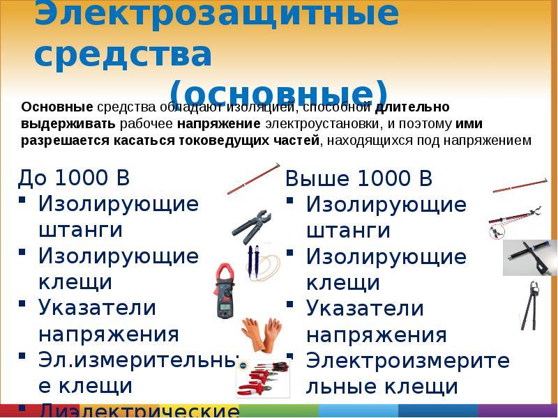 Электробезопасность: охрана труда