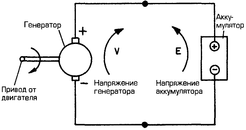 Особенности генератора электрической энергии