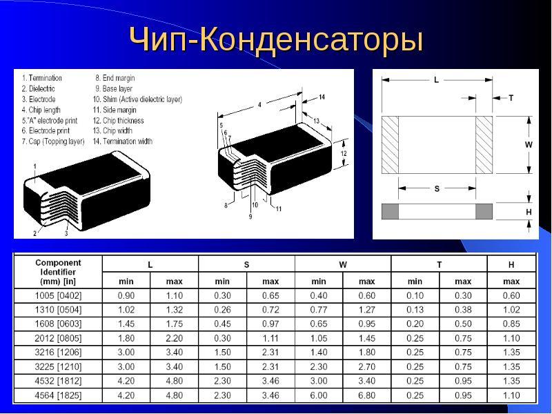 Маркировка smd конденсаторов — коды электролитических емкостей
