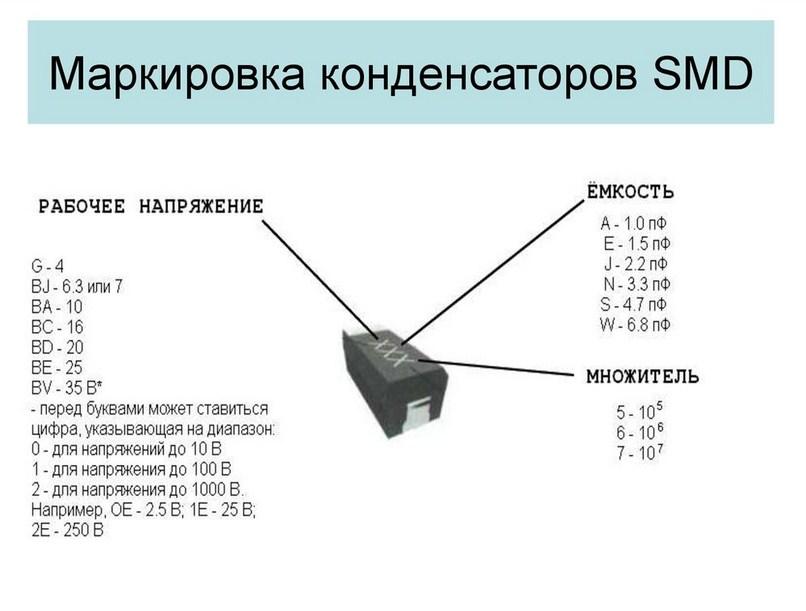Маркировка конденсаторов расшифровка кодовых обозначений