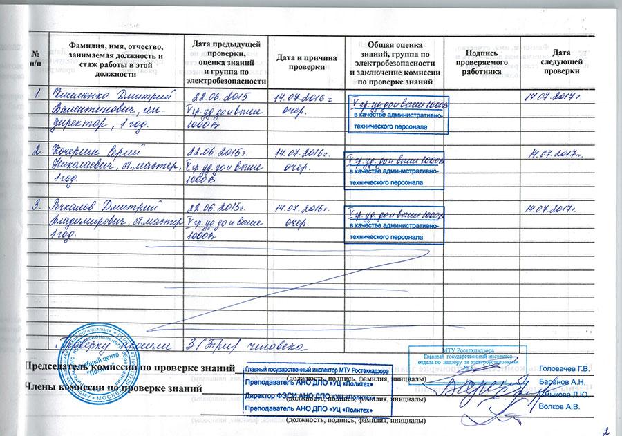 Комиссия по проверке знаний по электробезопасности