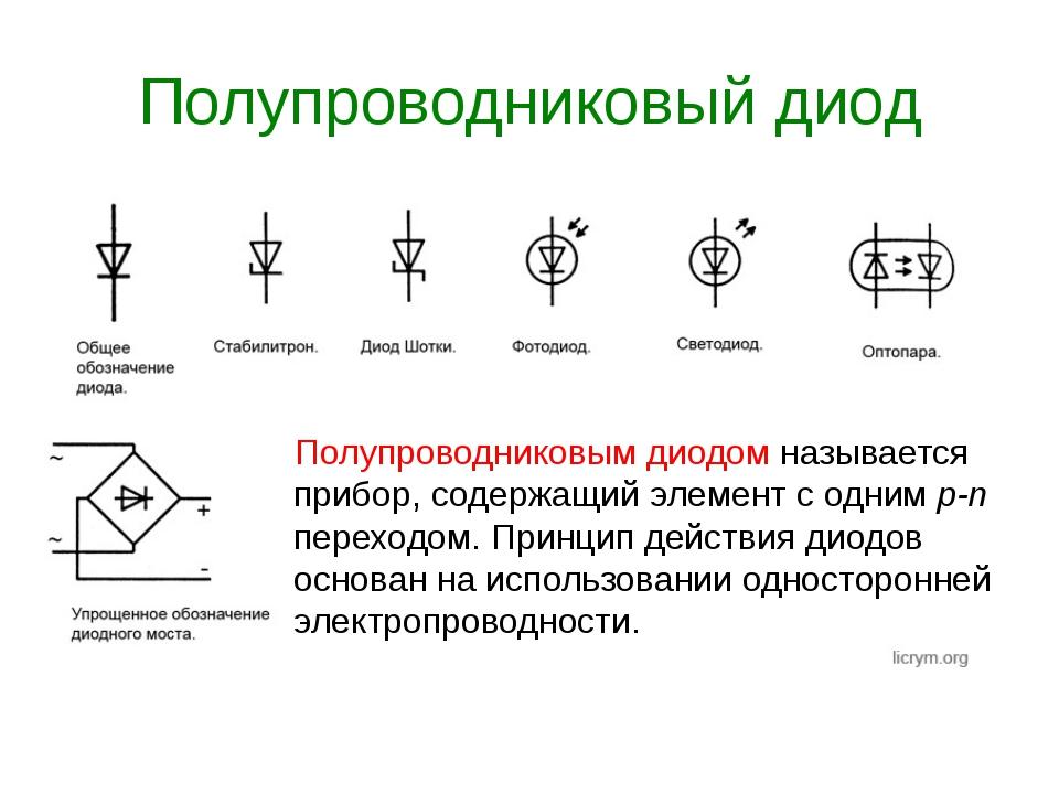 Обозначение диодов. виды, маркировка и назначение диодов