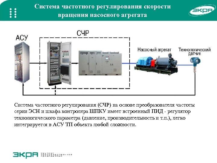 Частотные преобразователи для электродвигателей