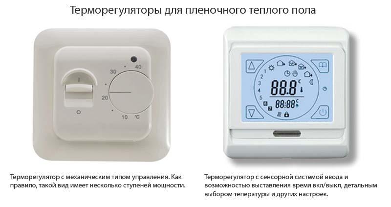Терморегулятор для систем электрического отопления