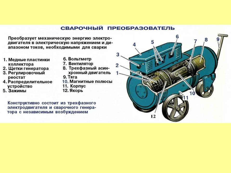 Назначение трансформаторов в сварочных аппаратах