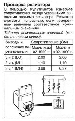 Что надо знать, чтобы проверить сопротивление мультиметром