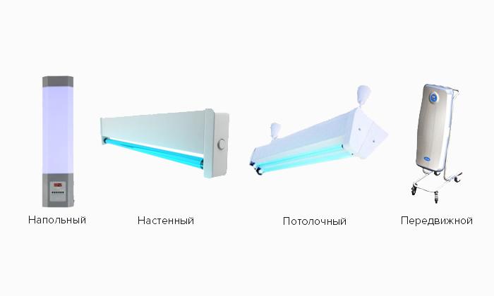 Обзор бактерицидных ламп безопасных для людей, что нужно знать для выбора