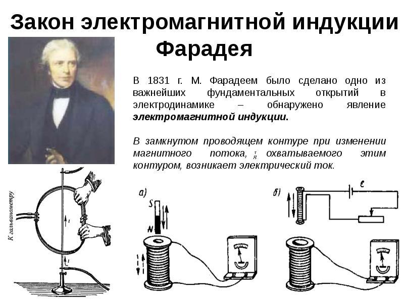 Открытие фарадея и ленца: закон электромагнитной индукции — формула явления