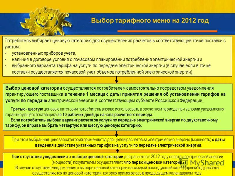 Выбор варианта тарифа на электроэнергию (ценовой категории)