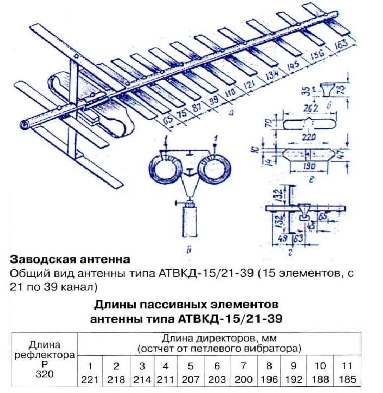10.10. антенны дециметровых волн.