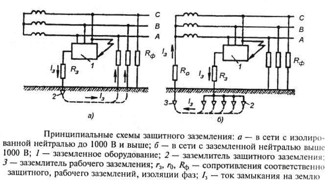Подключаем трансформатор тока