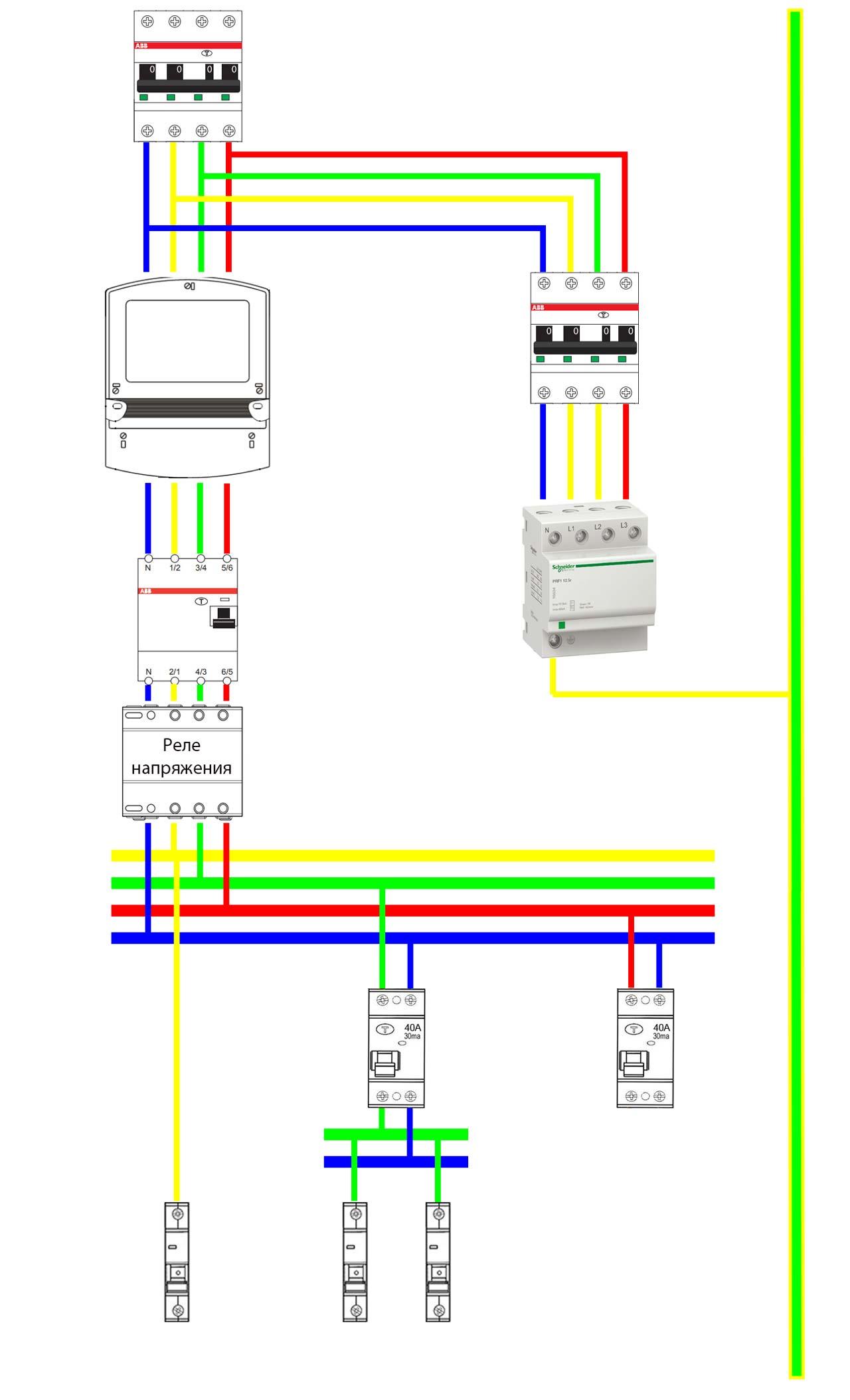 Защита от перенапряжения: реле для сетей 220 в и 380 в
