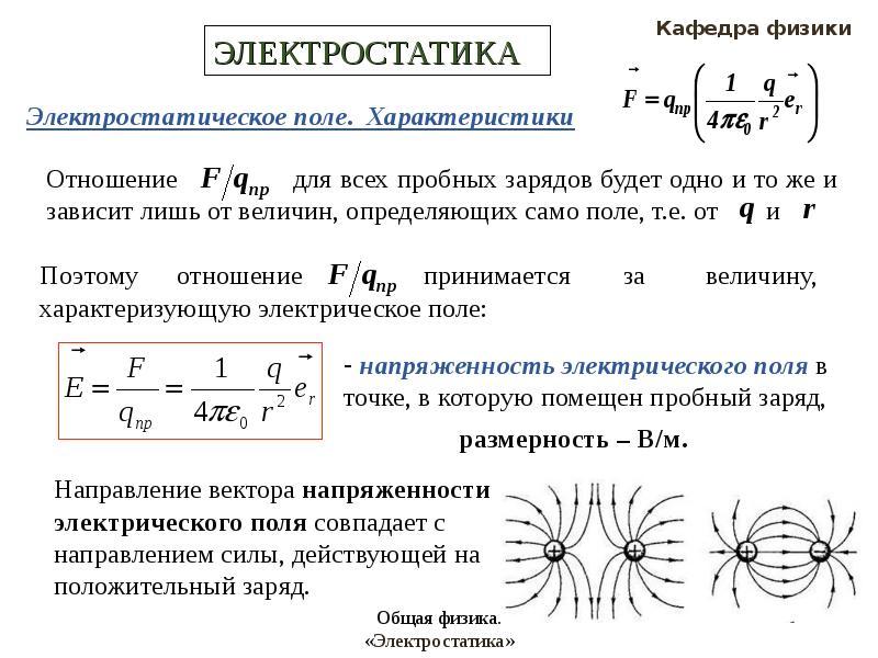 § 1.12. поле заряженной плоскости, сферы и шара