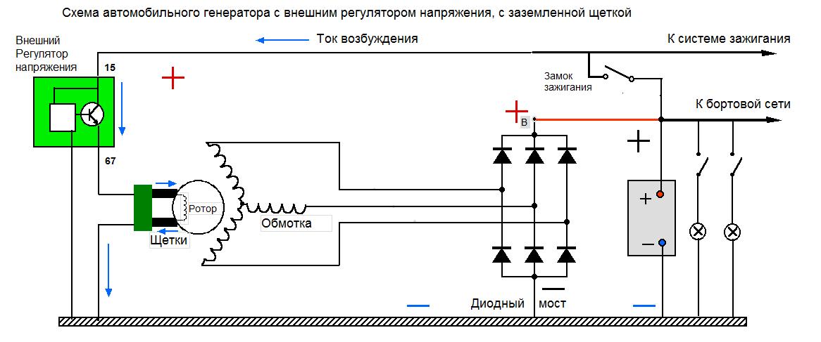 Что такое генератор переменного тока и какие типы генераторов существуют