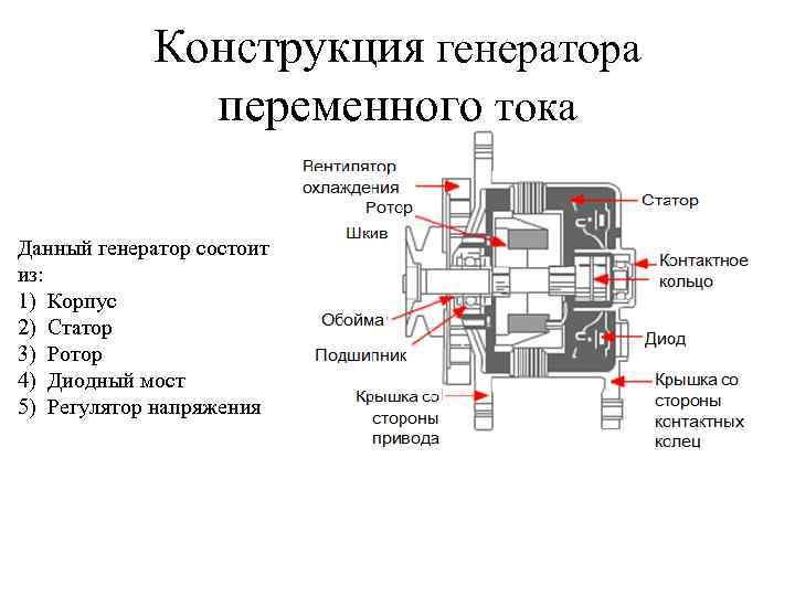 Синхронный генератор: устройство, виды и применение