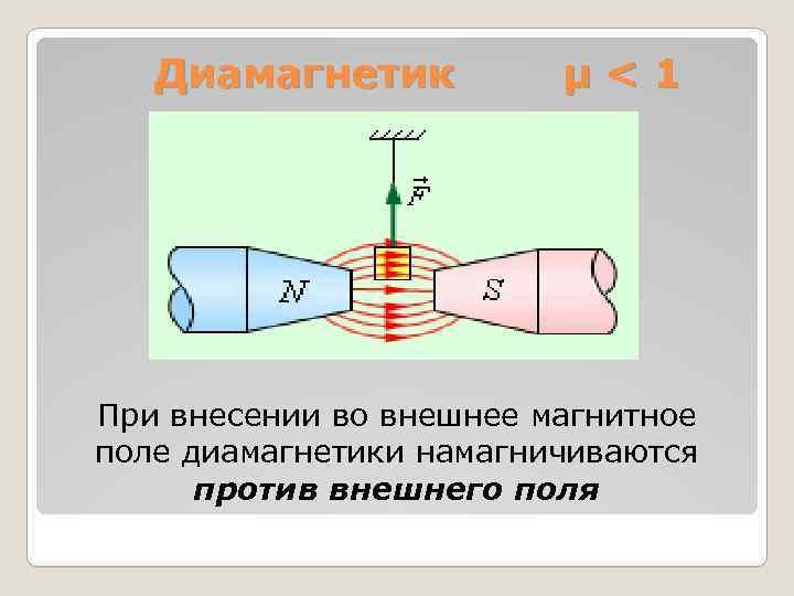 Диамагнетики