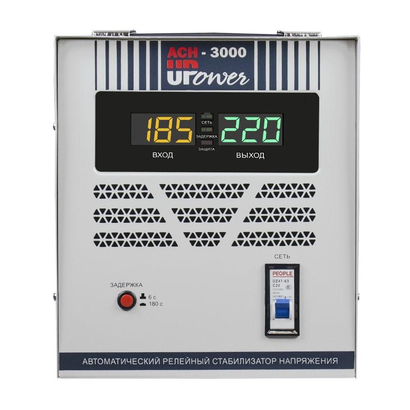 Электромеханический (сервоприводный) стабилизатор напряжения