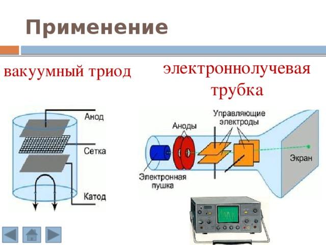 Принцип работы и маркировка электровакуумного диода