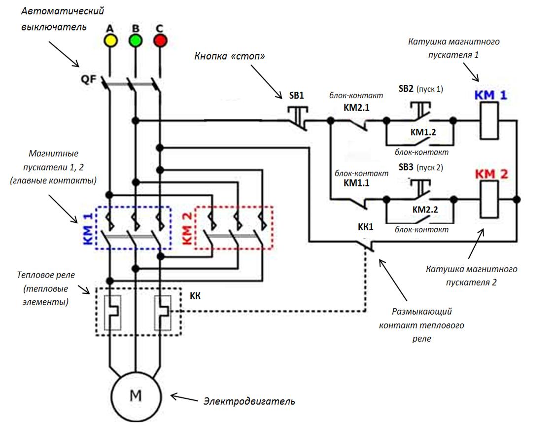 Магнитный пускатель 380в схема подключения