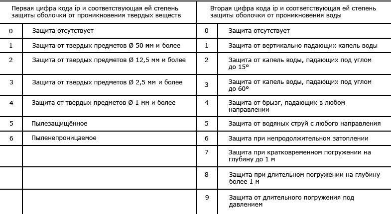 Гост р 52069.0-2013 защита информации. система стандартов. основные положения