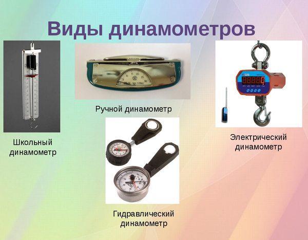 Динамометр – чтобы измерить силу!