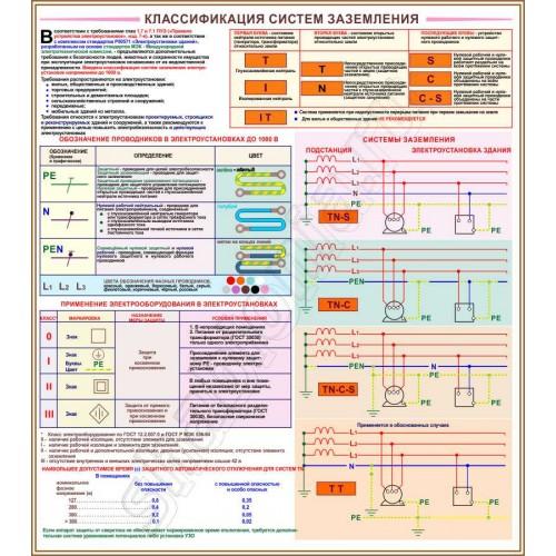 Гост 2.709-89 единая система конструкторской документации (ескд). обозначения условные проводов и контактных соединений электрических элементов, оборудования и участков цепей в электрических схемах