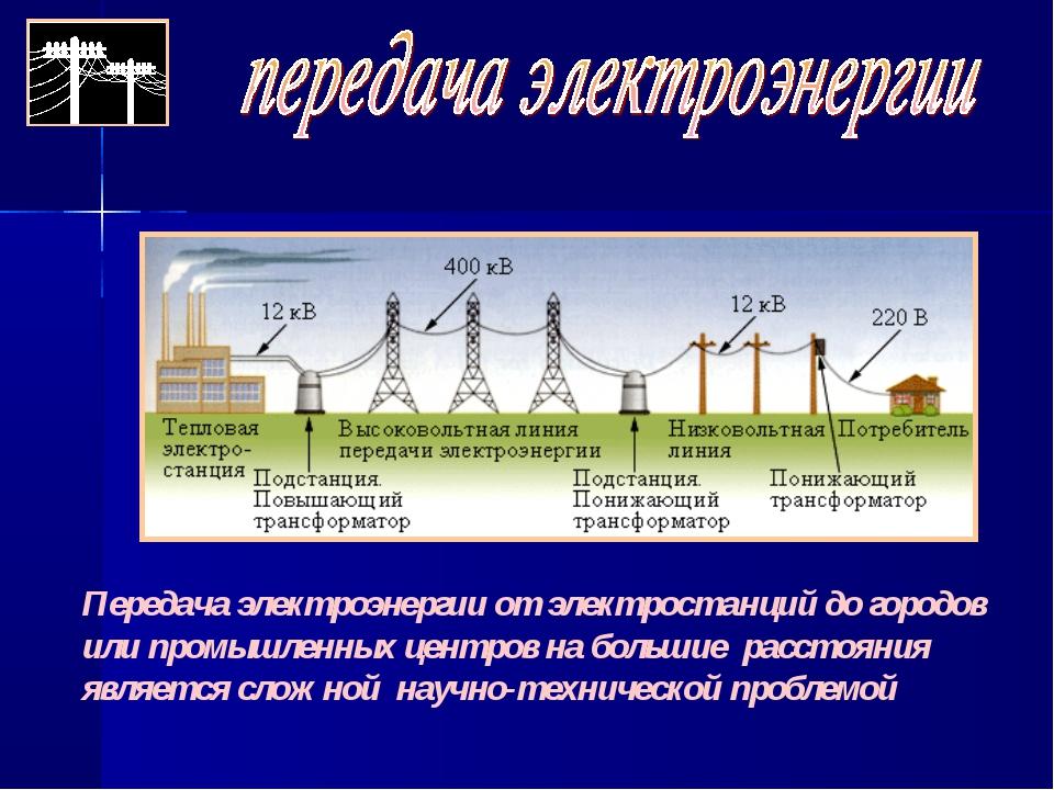 Что такое электроэнергия