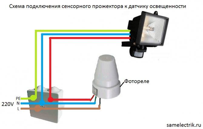 Принцип работы датчика движения для освещения