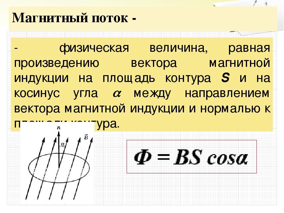 Индукция магнитного поля