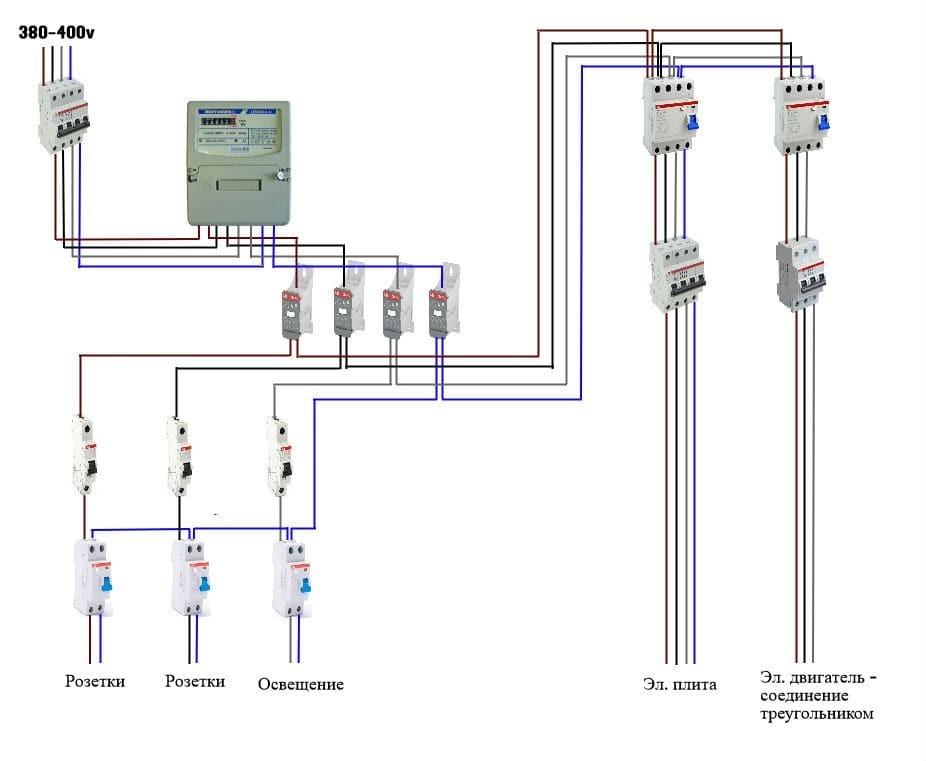 Схема и особенности подключения трехфазного узо с заземлением