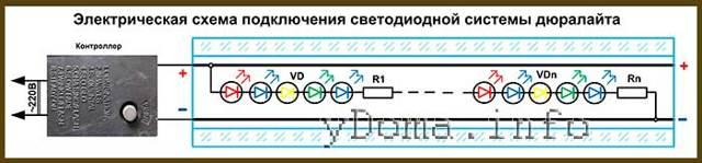 Светодиодный дюралайт