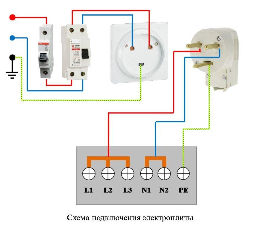 Подключение электроплиты по схеме в квартире и в частном доме