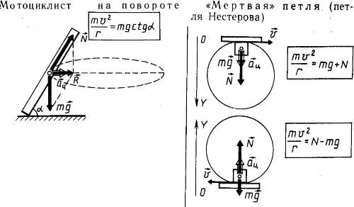 Лекция 12. измерение параметров вибрации