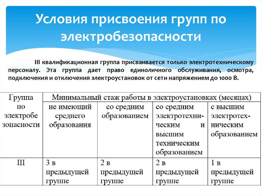 2 группа по электробезопасности: кому присваивается, разделение обязанностей