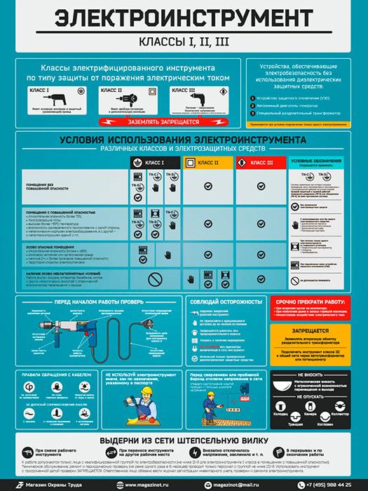 Как классифицируется электроинструмент в зависимости от способа