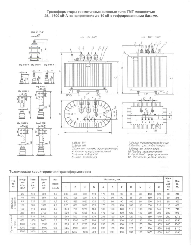 Трансформатор тмг: расшифровка, конструкция, технические характеристики