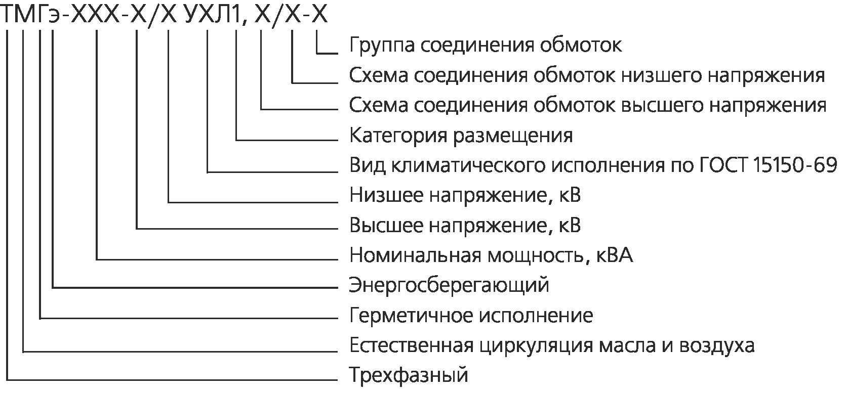 Трансформатор тмг-1250/20-у2