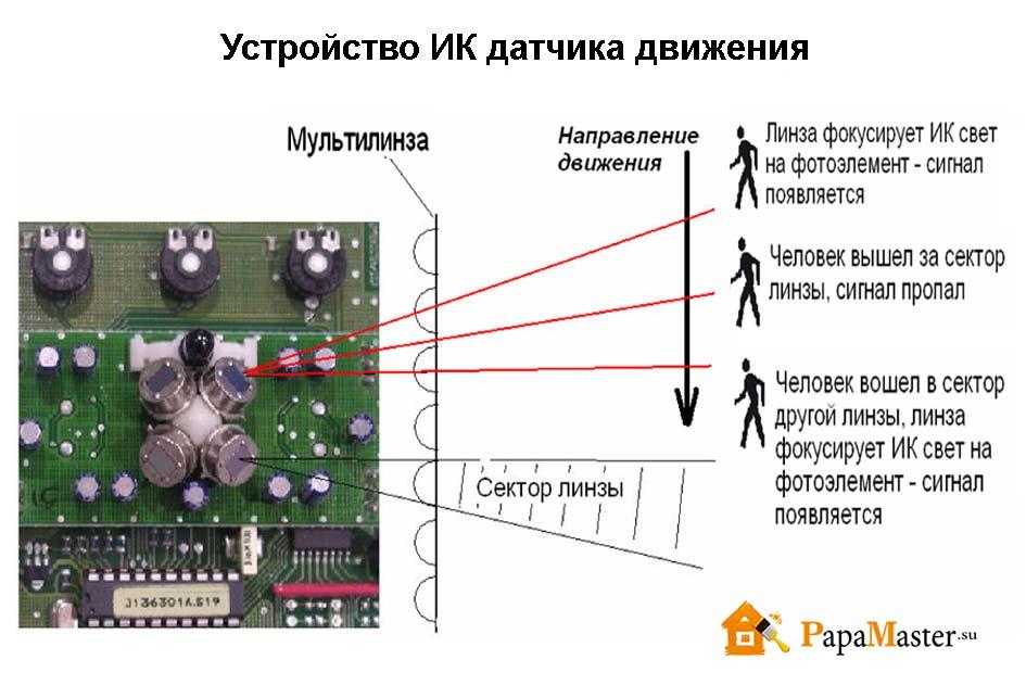 Как отремонтировать датчик движения своими руками?
