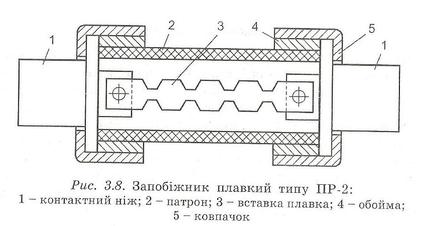 Ремонт трубчатого предохранителя, выбор диаметра проволоки