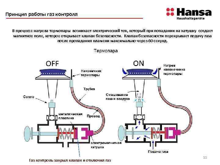 Термопары газовых котлов: конструкция, диагностика и замена в домашних условиях