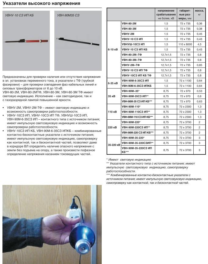 4.7.5. указатели напряжения до 1000 в. для каких электроустановок предназначены однополюсные указатели напряжения до 1000 в