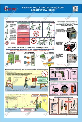 Правила по охране труда при эксплуатации электроустановок (потэу)