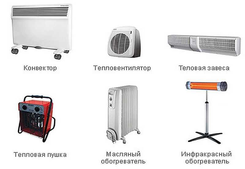 Тепловентилятор или конвектор: особенности и что лучше