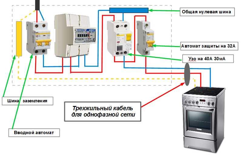 Выбор кабеля для подключения электроплиты