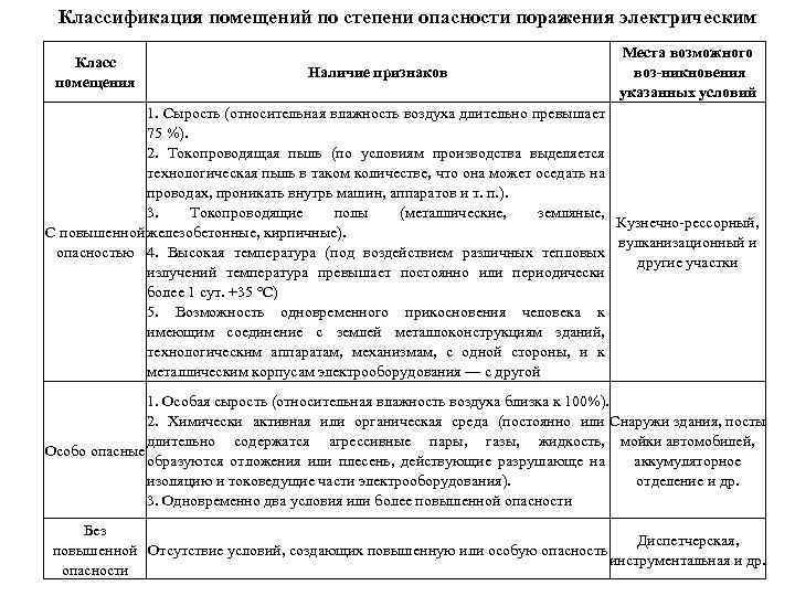 Пуэ-7 п.1.1.10-1.1.18  область применения. определения