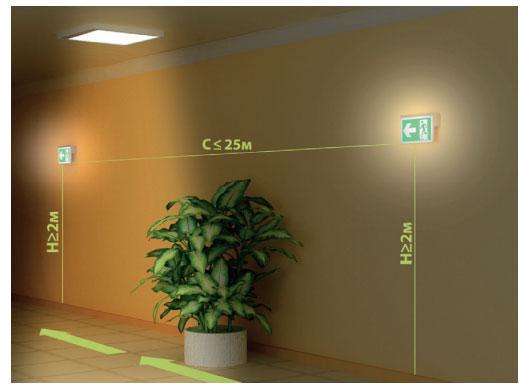 Аварийное освещение — требования и нормы