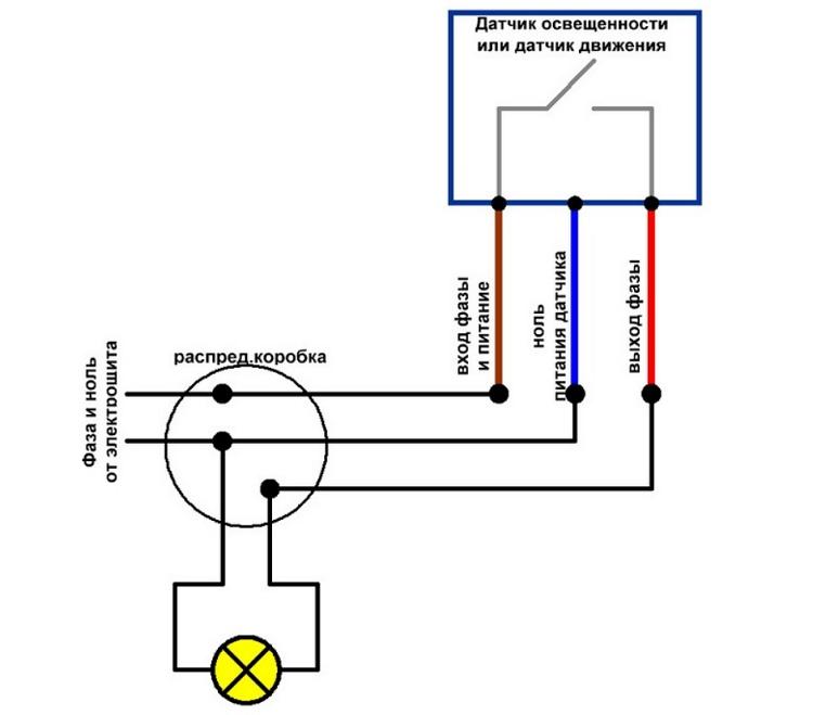 Ик датчик движения: принцип срабатывания, чувствительность, оптические элементы, пироприемник и помехи, блок обработки, защита от помех, типичная модель