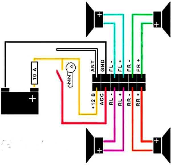 Установка и подключение автомагнитолы своими руками